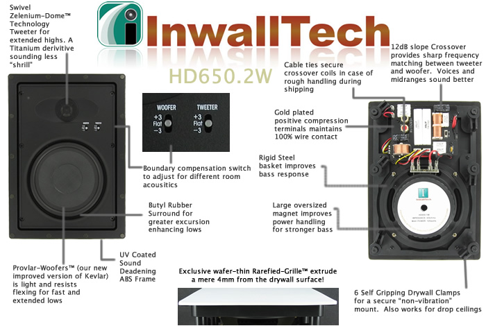 "InwallTech HD650.2W 6 1/2"" Kevlar Inwall Speakers"