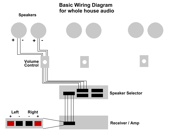 Home Theater Systems In Wall Speakers, Wiring In Wall Speakers