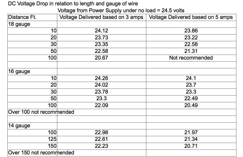 Speaker Impedance Calculator : Impedance matching ohm speakers wiring get